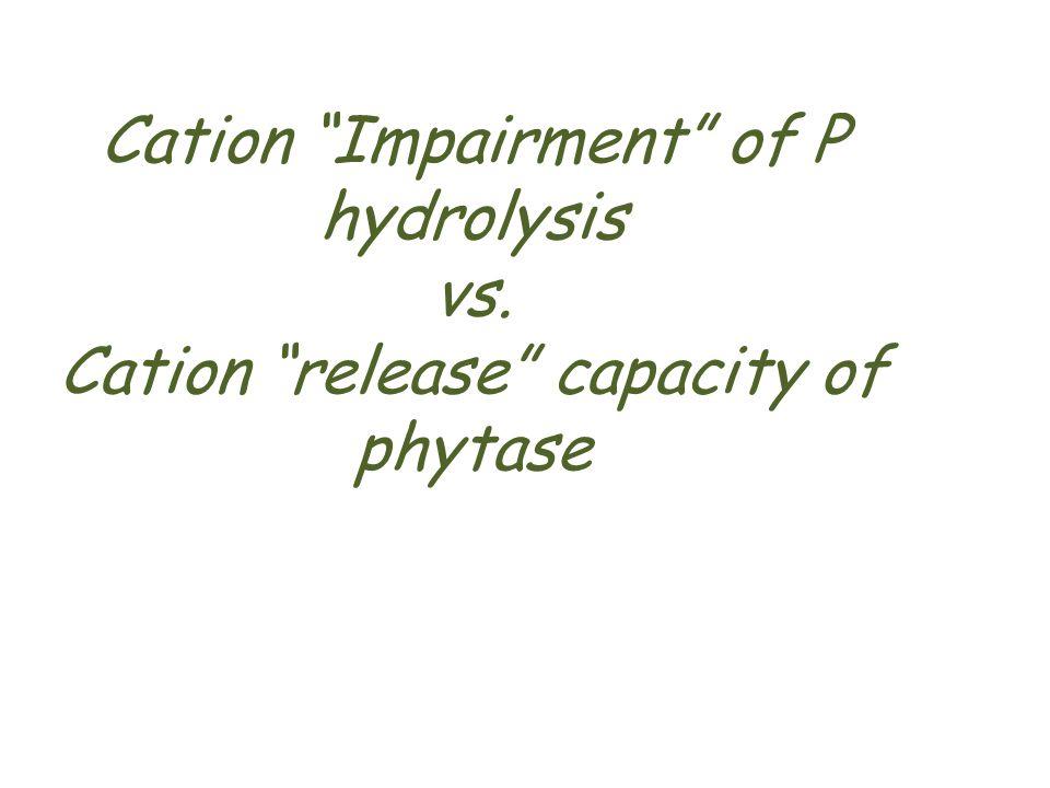 Ca & Ileal Phytate-P Hydrolysis: Chick * * Applegate et al., 2003