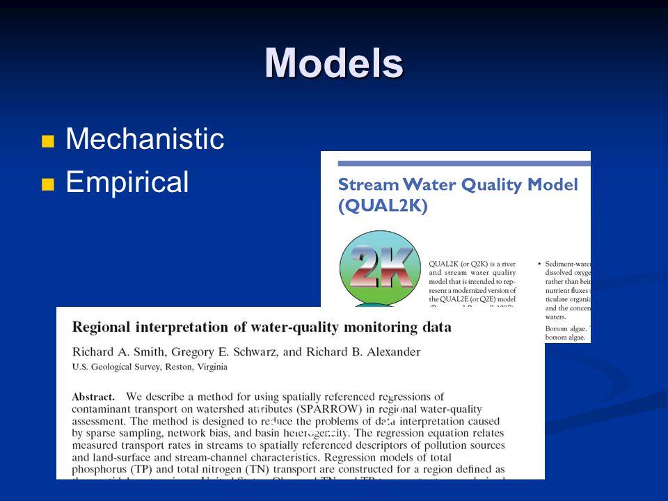 Models Mechanistic Empirical