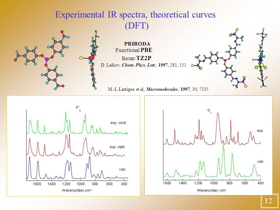 Experimental IR spectra, theoretical curves (DFT) 12 PRIRODA Functional PBE Базис TZ2P D.