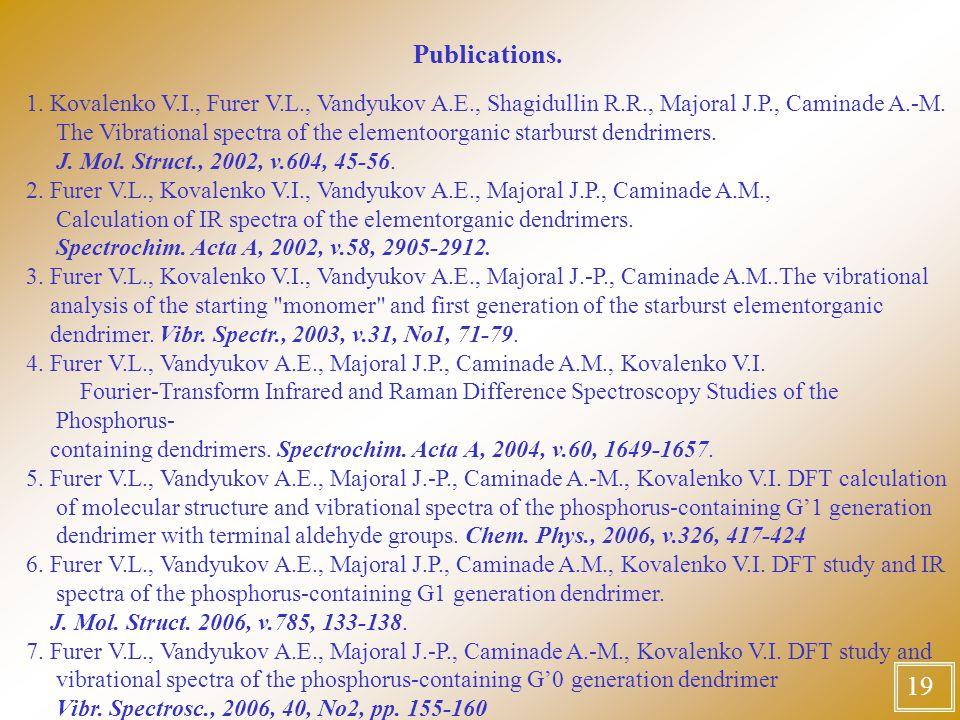 Publications. 1.