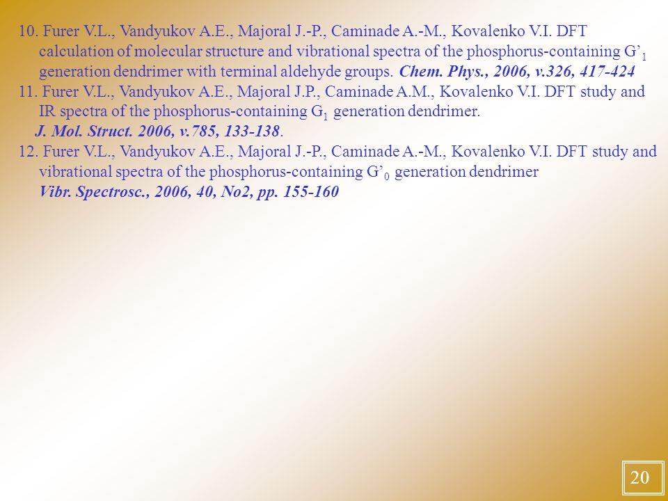 10. Furer V.L., Vandyukov A.E., Majoral J.-P., Caminade A.-M., Kovalenko V.I.