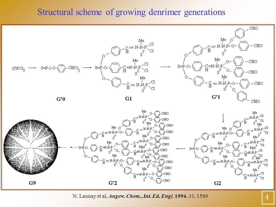 4 N. Launay et al, Angew. Chem., Int. Ed. Engl.