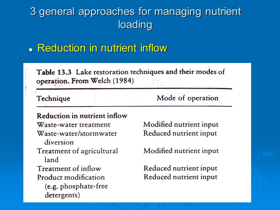 3 general approaches for managing nutrient loading Reduction in nutrient inflow Reduction in nutrient inflow