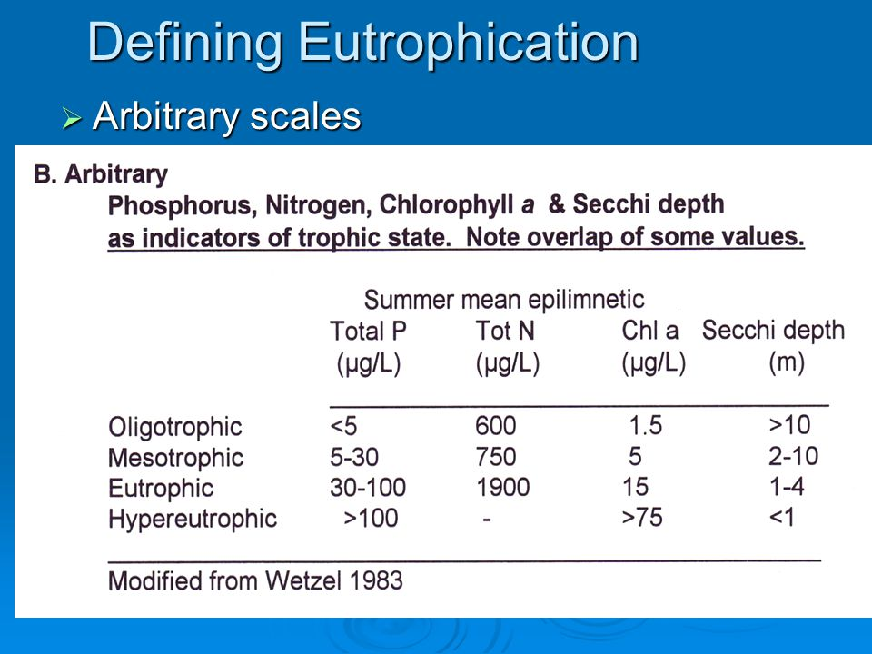 Defining Eutrophication  Arbitrary scales