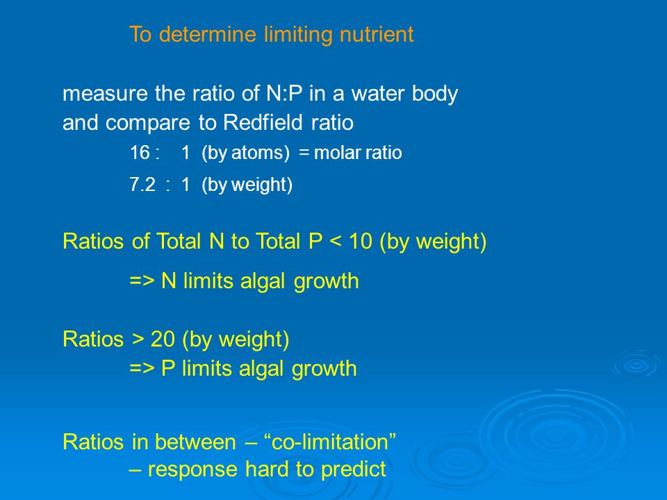 To determine limiting nutrient measure the ratio of N:P in a water body and compare to Redfield ratio 16 : 1 (by atoms) = molar ratio 7.2 : 1 (by weight) Ratios of Total N to Total P < 10 (by weight) => N limits algal growth Ratios > 20 (by weight) => P limits algal growth Ratios in between – co-limitation – response hard to predict