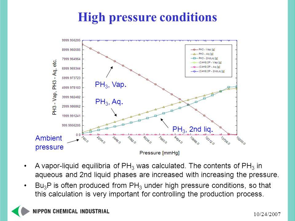 10/24/2007 High pressure conditions Ambient pressure PH 3, 2nd liq.