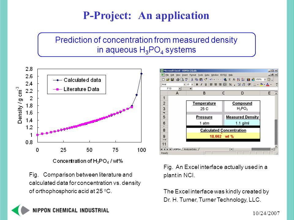 10/24/2007 Low pressure conditions Bu 3 P, 2nd liq.