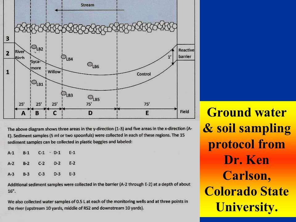 Ground water & soil sampling protocol from Dr. Ken Carlson, Colorado State University.
