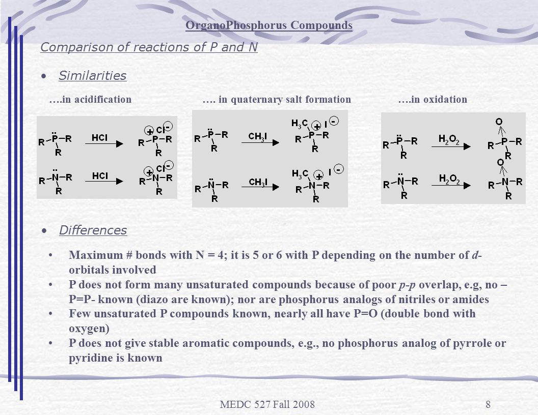 MEDC 527 Fall 20088 OrganoPhosphorus Compounds Comparison of reactions of P and N ….in acidification ….