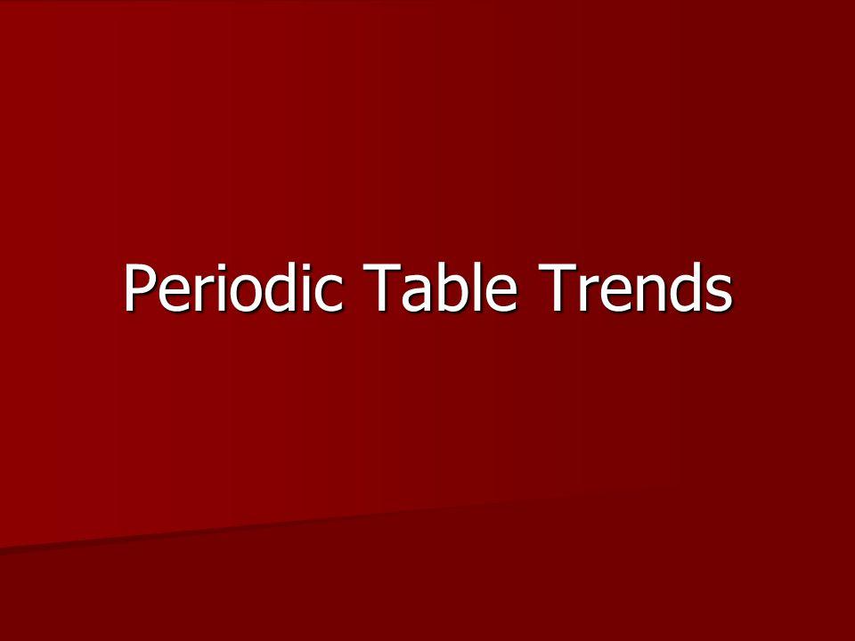 Atomic Radius Which element on the periodic table has the largest atomic radius.