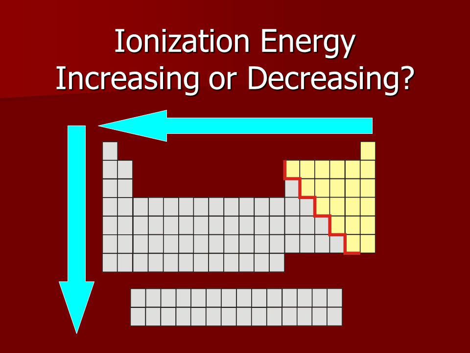 Ionization Energy Increasing or Decreasing?