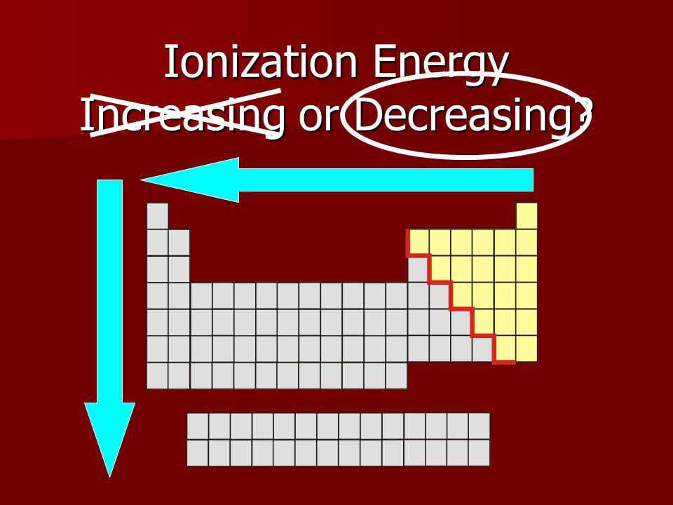 Atomic Radius Increasing or Decreasing