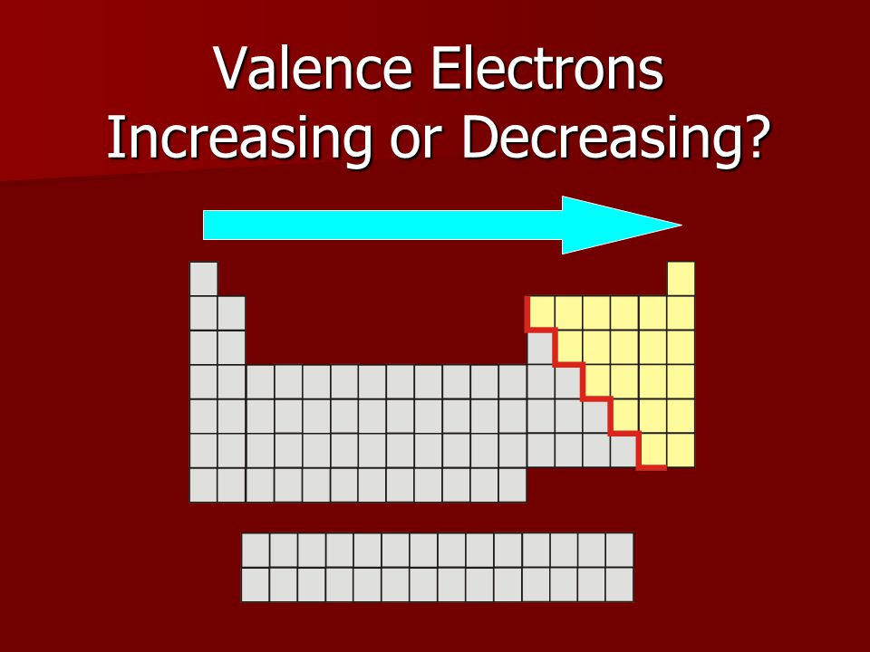 Valence Electrons Increasing or Decreasing?