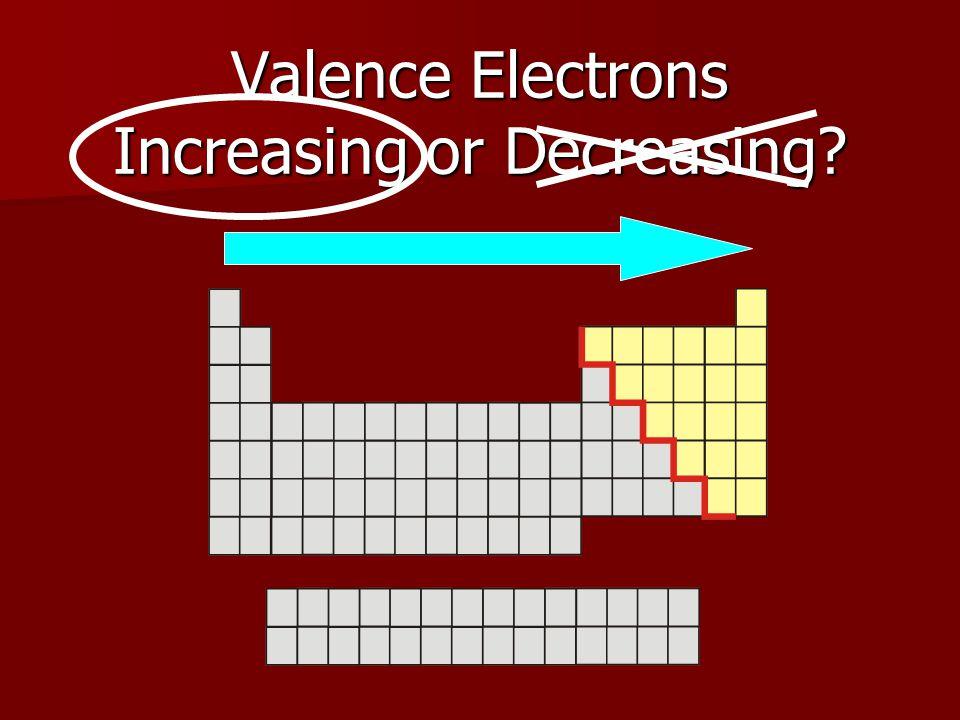 Ion Size Increasing or Decreasing?