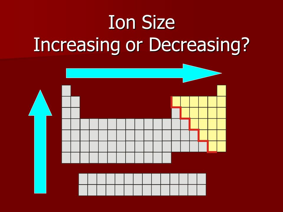 Ion Size Increasing or Decreasing?