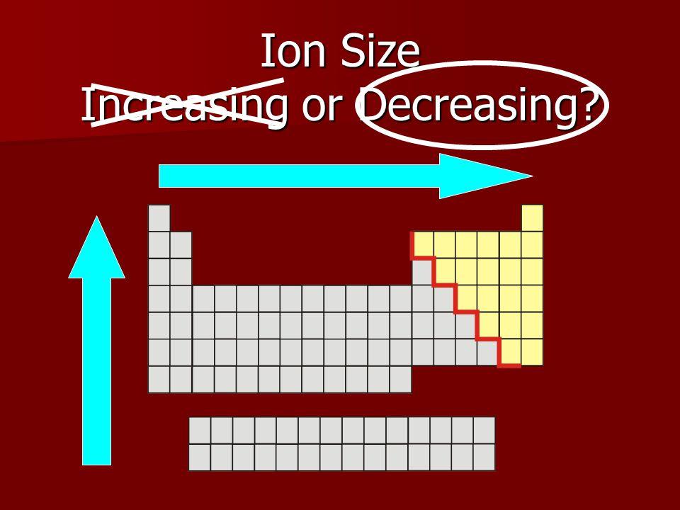 Ionization Energy Increasing or Decreasing?
