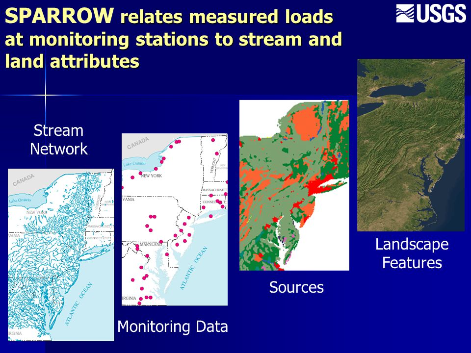 Model predictions are made for every reach (not just monitored reaches) Load, yield, concentration Contribution from each source In-stream and reservoir losses Incremental and delivered loads for stream reaches, basins and sub-basins Statistical measures of uncertainty for predictors and predictions Stream reach Reach basin
