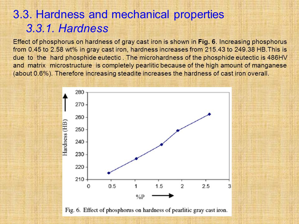 3.3. Hardness and mechanical properties 3.3.1.