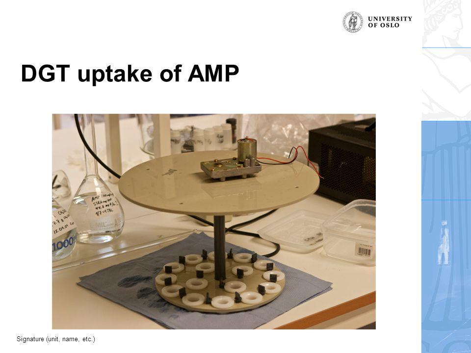 Signature (unit, name, etc.) DGT uptake of AMP