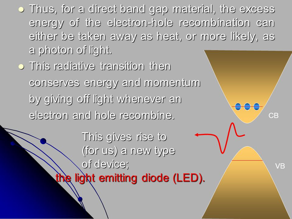 GaNInN Concentration: Concentration: The highly gallium rich alloy The highly indium rich alloy Band gap: 3.3eV 2 eV Wavelength of photons: 376 nm 620 nm Part of the electromagnetic spectrum: In the ultraviolet In the visible (orange)