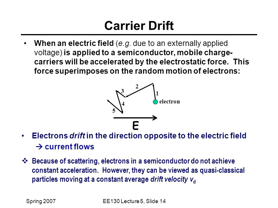 Spring 2007EE130 Lecture 5, Slide 14 Carrier Drift When an electric field (e.g.