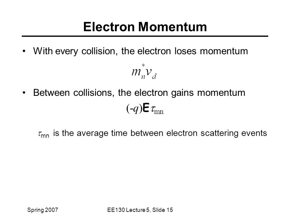 Spring 2007EE130 Lecture 5, Slide 15 Electron Momentum With every collision, the electron loses momentum Between collisions, the electron gains momentum (-q) E  mn  mn is the average time between electron scattering events