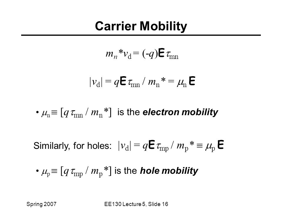 Spring 2007EE130 Lecture 5, Slide 16  p  [q  mp / m p *] is the hole mobility Carrier Mobility m n *v d = (-q) E  mn |v d | = q E  mn / m n * =  n E  n  [q  mn / m n *] is the electron mobility Similarly, for holes: |v d | = q E  mp / m p *   p E