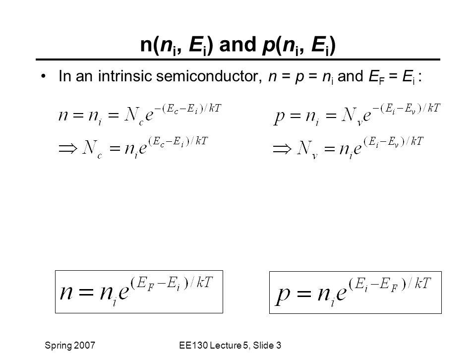 Spring 2007EE130 Lecture 5, Slide 3 n(n i, E i ) and p(n i, E i ) In an intrinsic semiconductor, n = p = n i and E F = E i :