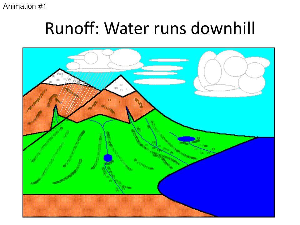 Precipitation: Water falls (rain, snow, sleet, or hail) Animation #1