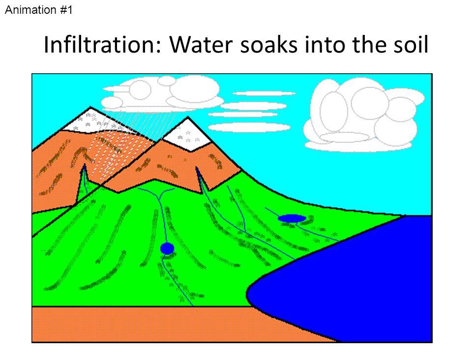 Runoff: Water runs downhill Animation #1