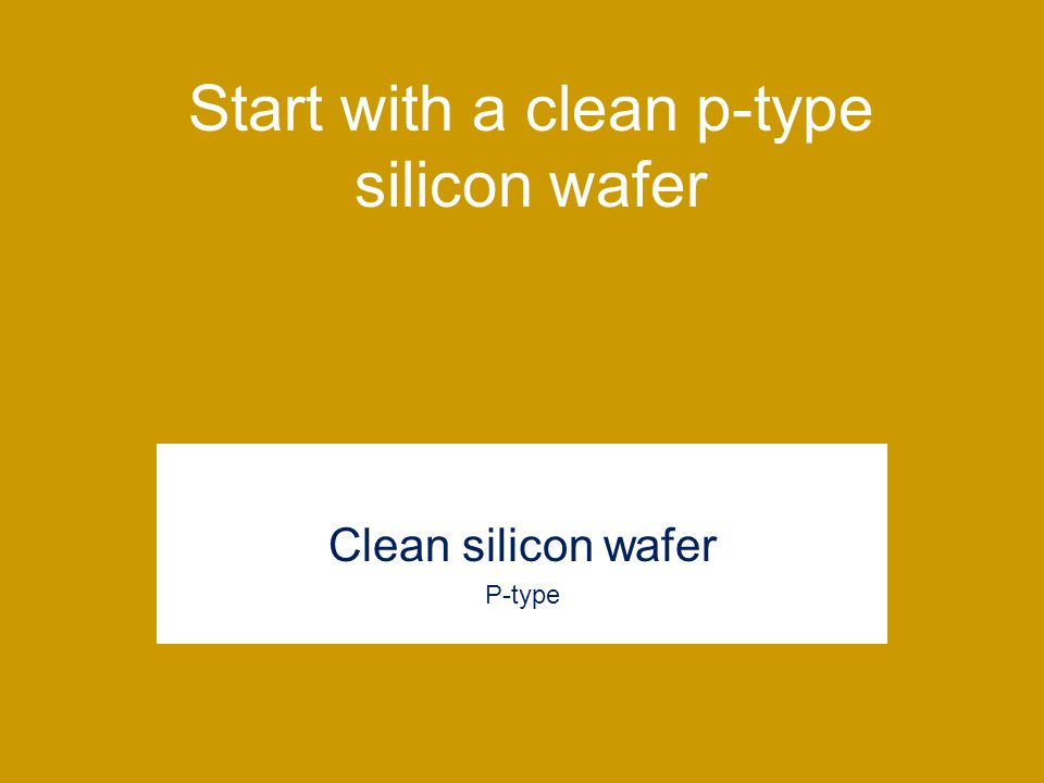 Start with a clean p-type silicon wafer Clean silicon wafer P-type