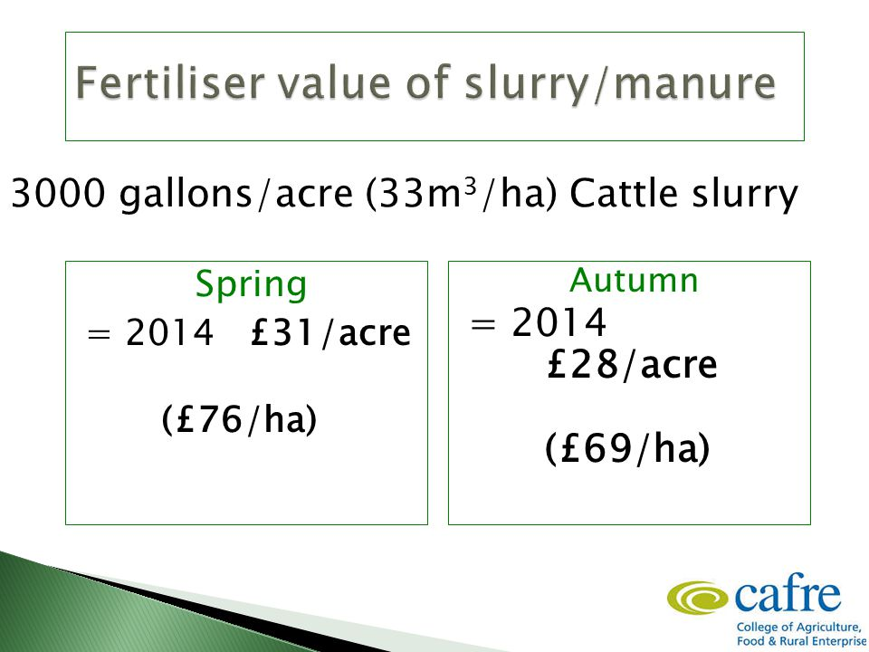 Spring = 2014 £31/acre (£76/ha) Autumn = 2014 £28/acre (£69/ha) 3000 gallons/acre (33m 3 /ha) Cattle slurry
