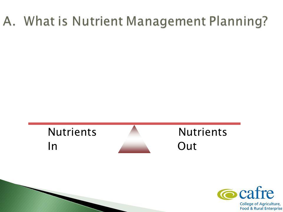 InOut Nutrients