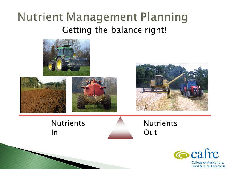Getting the balance right! Nutrients In Nutrients Out