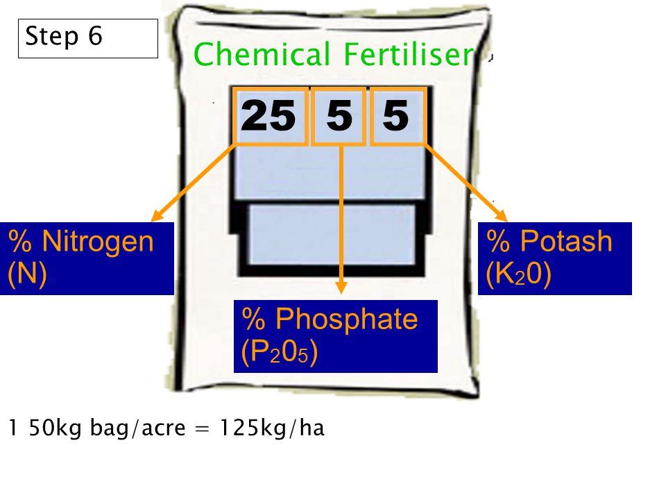 Chemical Fertiliser 25 5 5 % Nitrogen (N) % Potash (K 2 0) % Phosphate (P 2 0 5 ) Step 6 1 50kg bag/acre = 125kg/ha