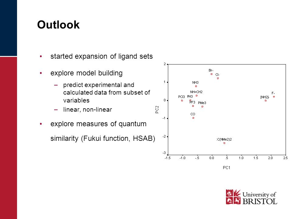 Outlook started expansion of ligand sets explore model building –predict experimental and calculated data from subset of variables –linear, non-linear explore measures of quantum similarity (Fukui function, HSAB)