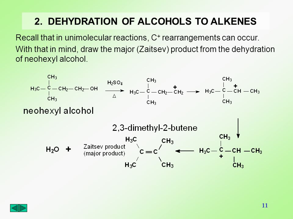 11 2. DEHYDRATION OF ALCOHOLS TO ALKENES Recall that in unimolecular reactions, C + rearrangements can occur. With that in mind, draw the major (Zaits