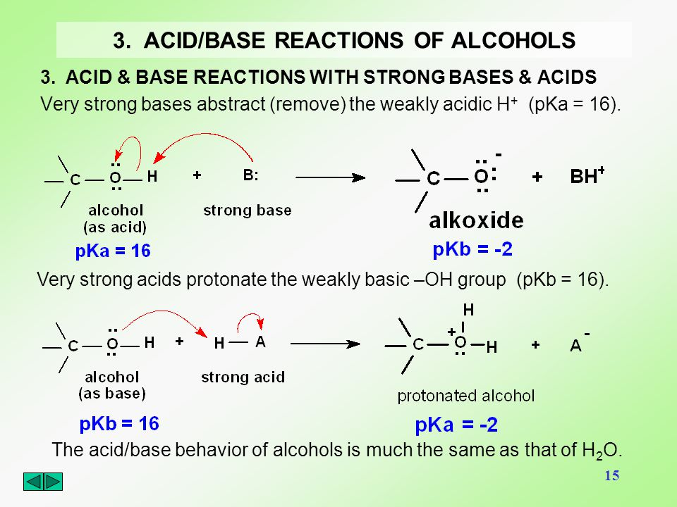 15 3. ACID/BASE REACTIONS OF ALCOHOLS 3.ACID & BASE REACTIONS WITH STRONG BASES & ACIDS Very strong bases abstract (remove) the weakly acidic H + (pKa