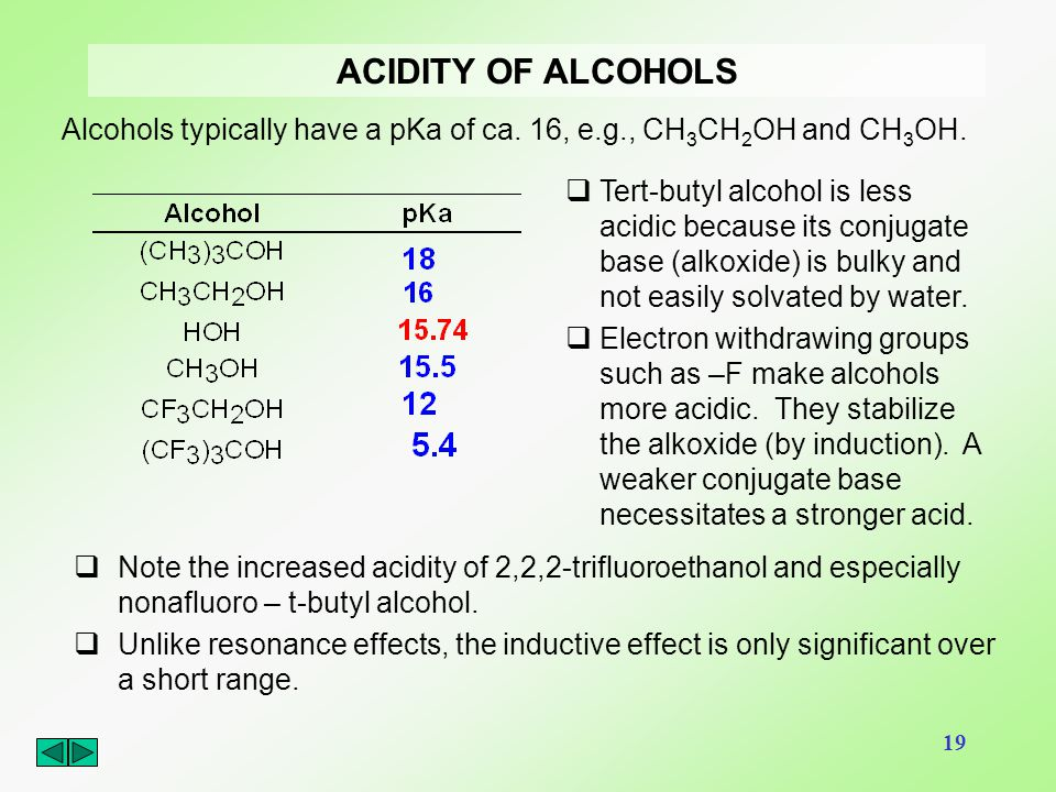 19 ACIDITY OF ALCOHOLS Alcohols typically have a pKa of ca. 16, e.g., CH 3 CH 2 OH and CH 3 OH.  Tert-butyl alcohol is less acidic because its conjug