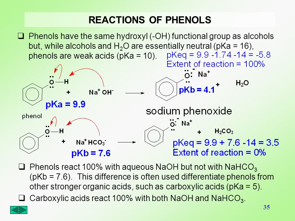 35 REACTIONS OF PHENOLS  Phenols have the same hydroxyl (-OH) functional group as alcohols but, while alcohols and H 2 O are essentially neutral (pKa