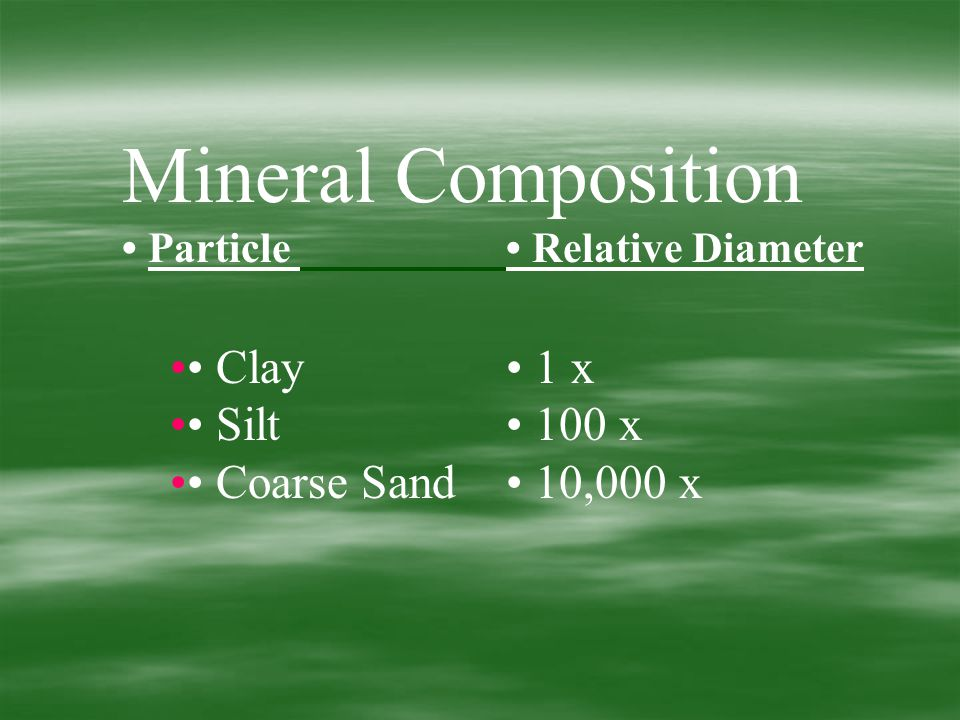 Mineral Composition Particle Relative Diameter Clay 1 x Silt 100 x Coarse Sand 10,000 x