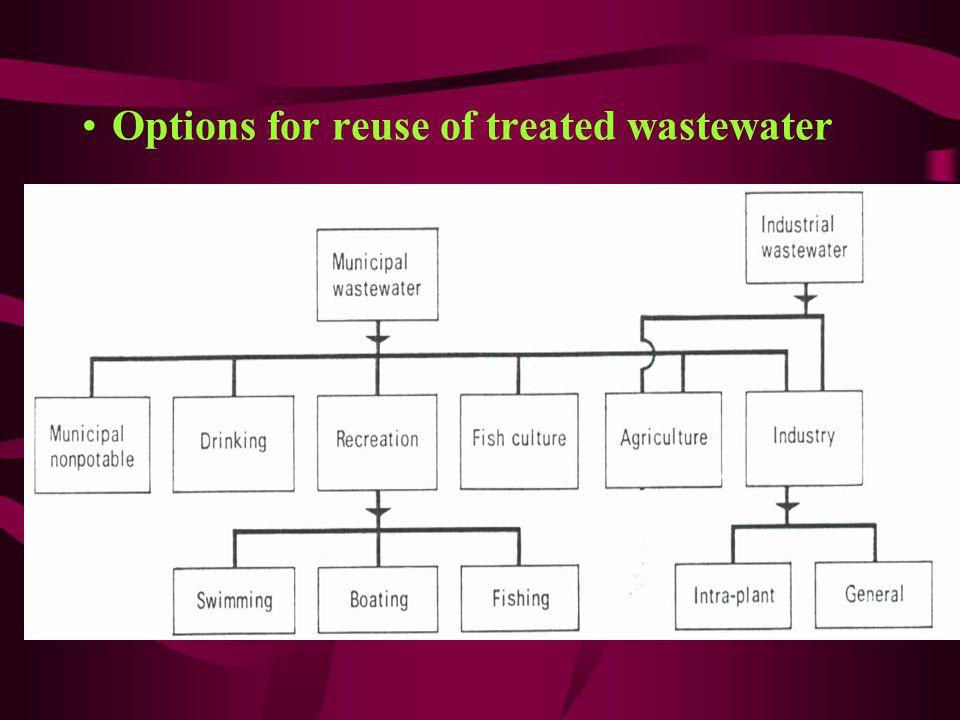 Fig. 12a. Biological phosphorus removal (mainstream process)