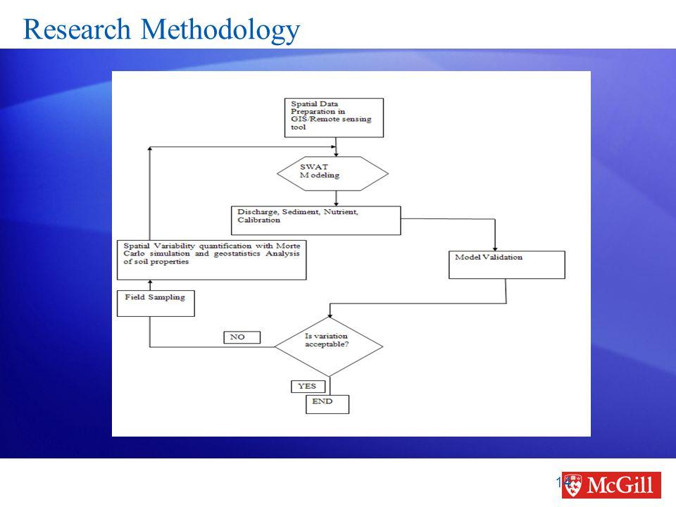 Research Methodology 14