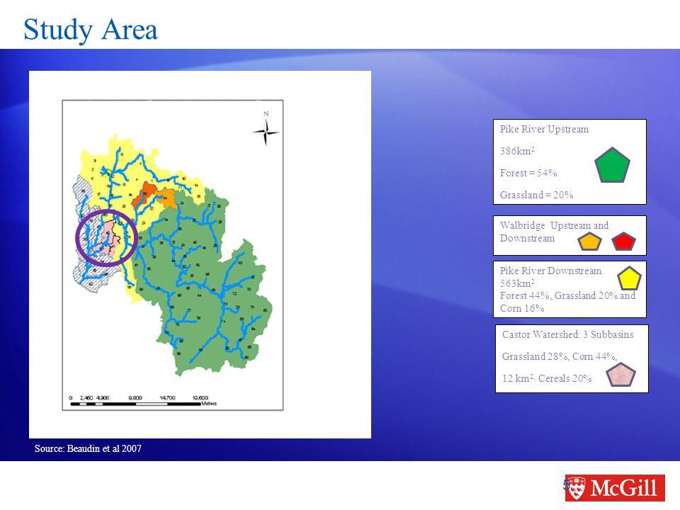 Pike River Upstream 386km 2 Forest = 54% Grassland = 20% Walbridge Upstream and Downstream Pike River Downstream 563km 2 Forest 44%, Grassland 20% and Corn 16% Castor Watershed: 3 Subbasins Grassland 28%, Corn 44%, 12 km 2, Cereals 20% Source: Beaudin et al 2007 5