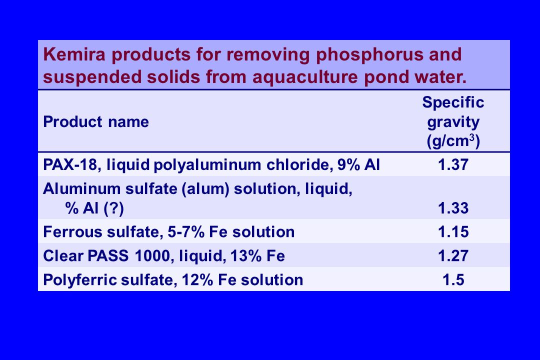 Kemira products for removing phosphorus and suspended solids from aquaculture pond water. Product name Specific gravity (g/cm 3 ) PAX-18, liquid polya