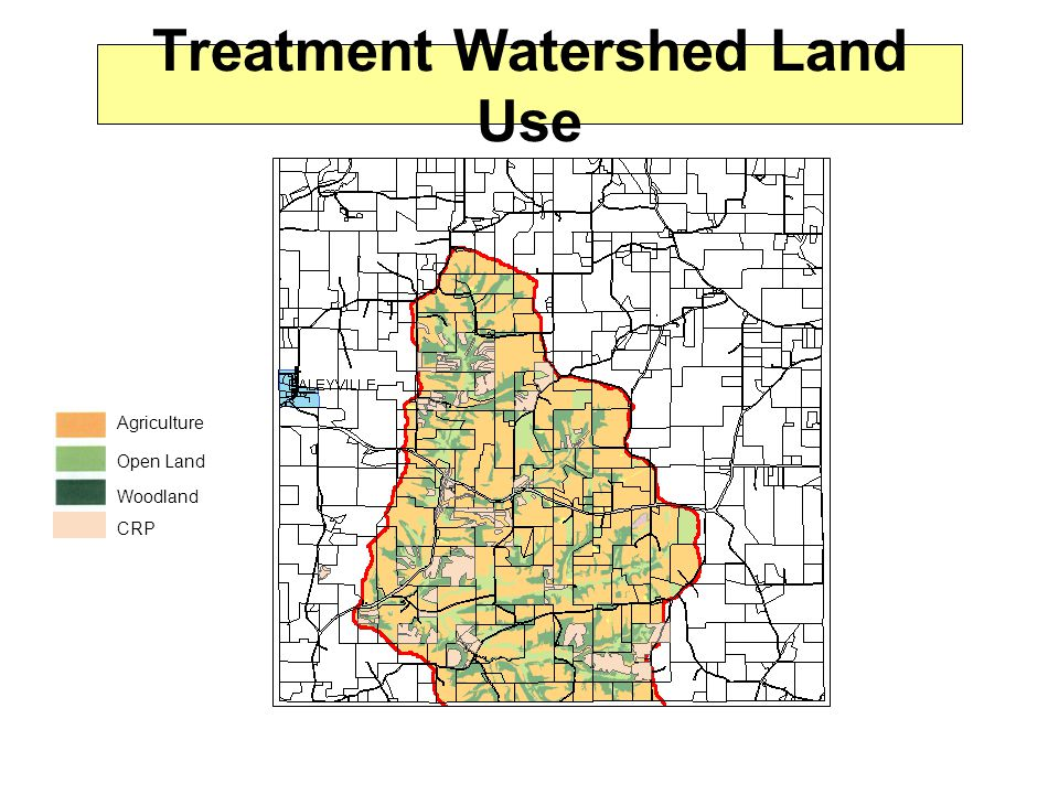Treatment Watershed Land Use Agriculture Open Land Woodland CRP