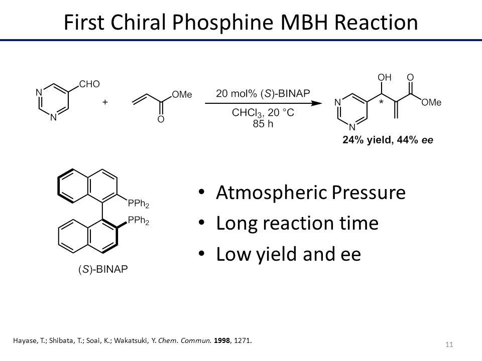 Low yield and ee Long reaction time First Chiral Phosphine MBH Reaction Atmospheric Pressure Hayase, T.; Shibata, T.; Soai, K.; Wakatsuki, Y. Chem. Co