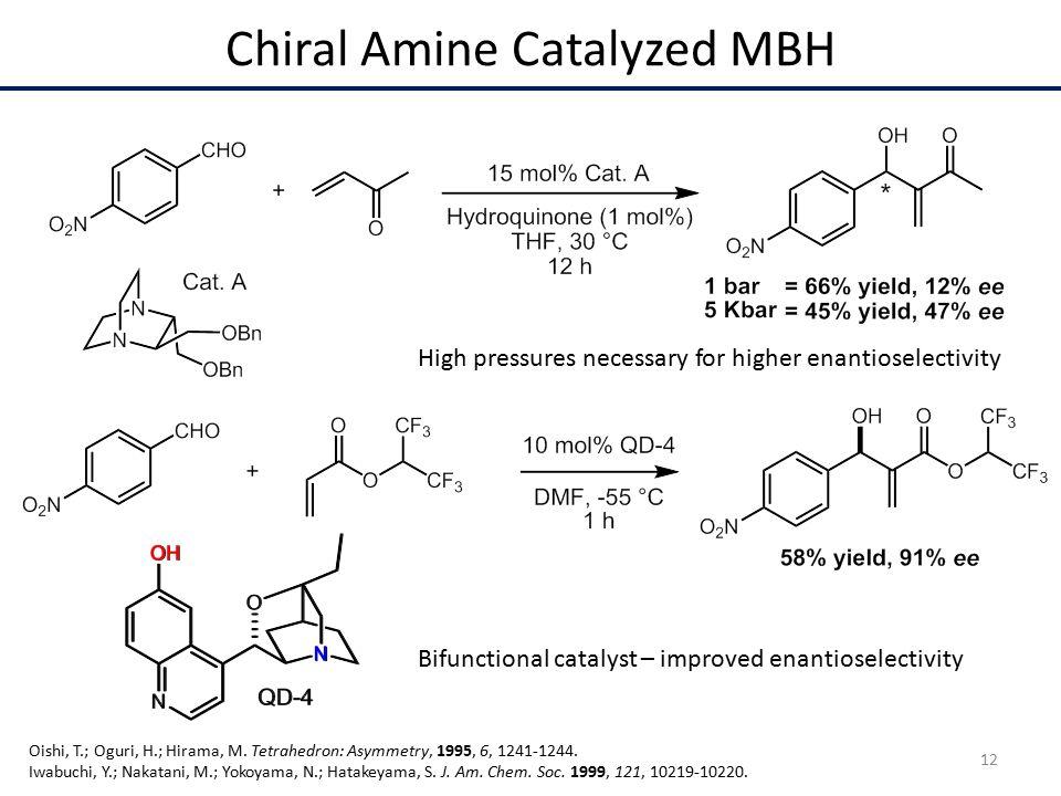 Chiral Amine Catalyzed MBH Oishi, T.; Oguri, H.; Hirama, M.