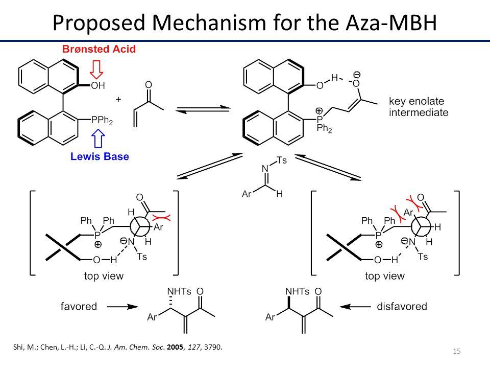 Proposed Mechanism for the Aza-MBH Shi, M.; Chen, L.-H.; Li, C.-Q. J. Am. Chem. Soc. 2005, 127, 3790. 15