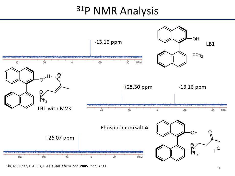 31 P NMR Analysis Shi, M.; Chen, L.-H.; Li, C.-Q. J.